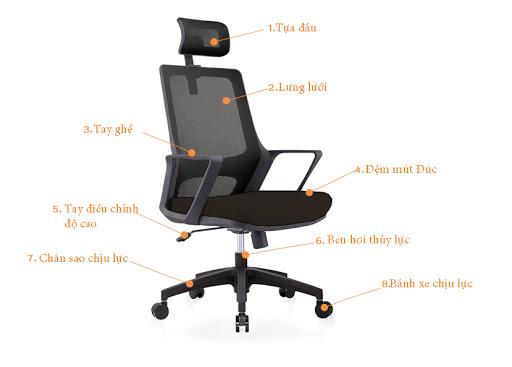 Cách sắp xếp bàn ghế văn phòng